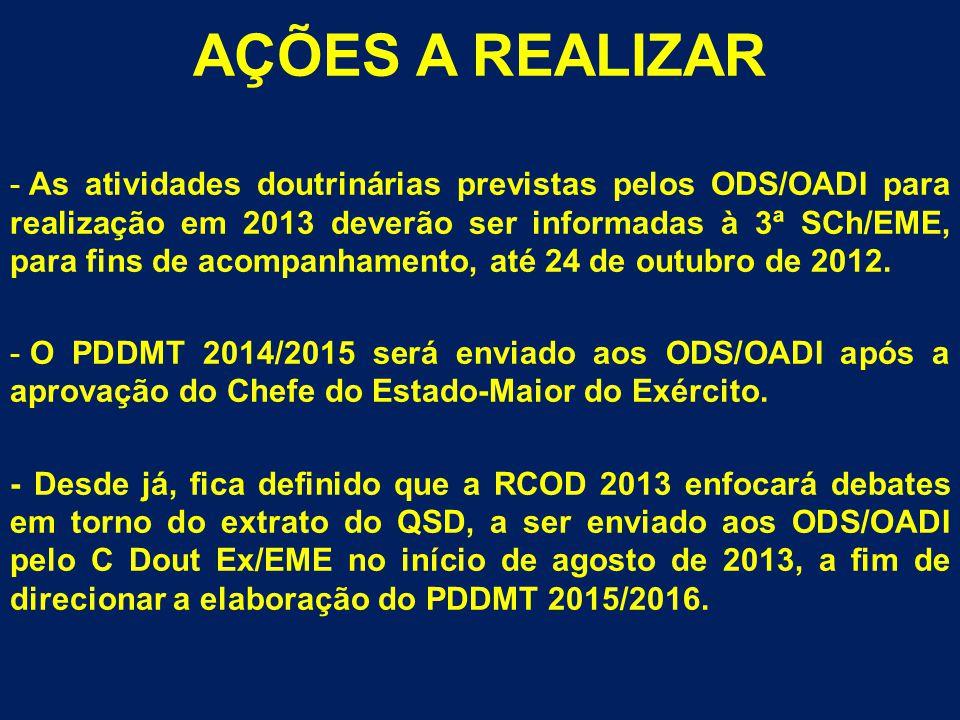 AÇÕES A REALIZAR - As atividades doutrinárias previstas pelos ODS/OADI para realização em 2013 deverão ser informadas à 3ª SCh/EME, para fins de acomp