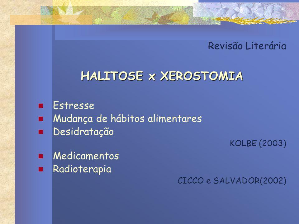 HALITOSEx XEROSTOMIA HALITOSE x XEROSTOMIA Estresse Mudança de hábitos alimentares Desidratação KOLBE (2003) Medicamentos Radioterapia CICCO e SALVADO