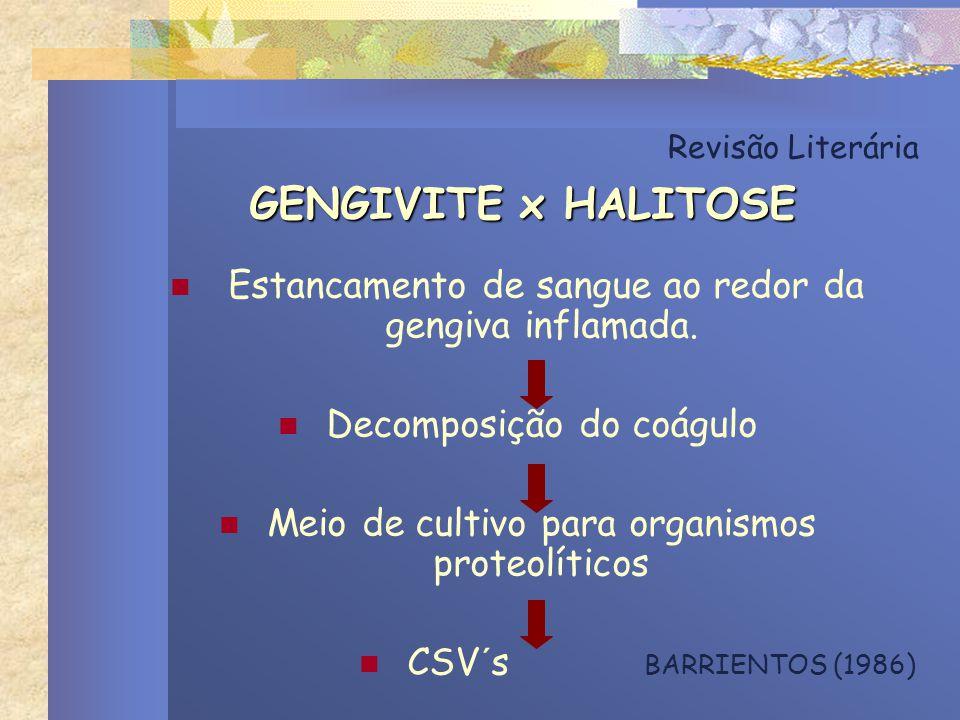 Revisão Literária GENGIVITE x HALITOSE Estancamento de sangue ao redor da gengiva inflamada. Decomposição do coágulo Meio de cultivo para organismos p