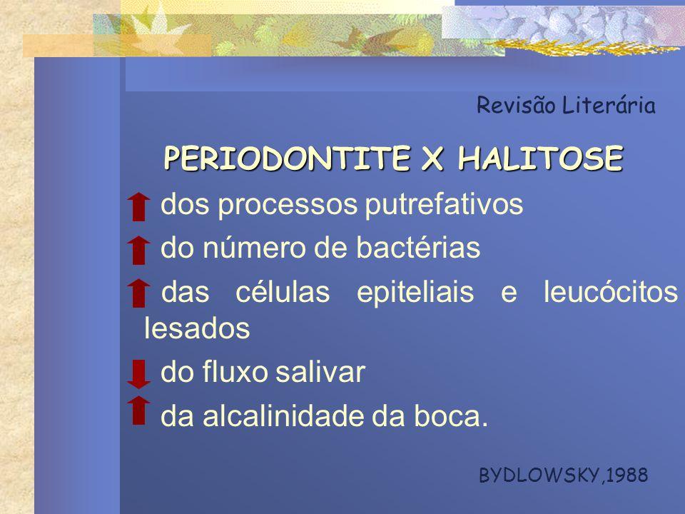 Revisão Literária PERIODONTITE X HALITOSE dos processos putrefativos do número de bactérias das células epiteliais e leucócitos lesados do fluxo saliv