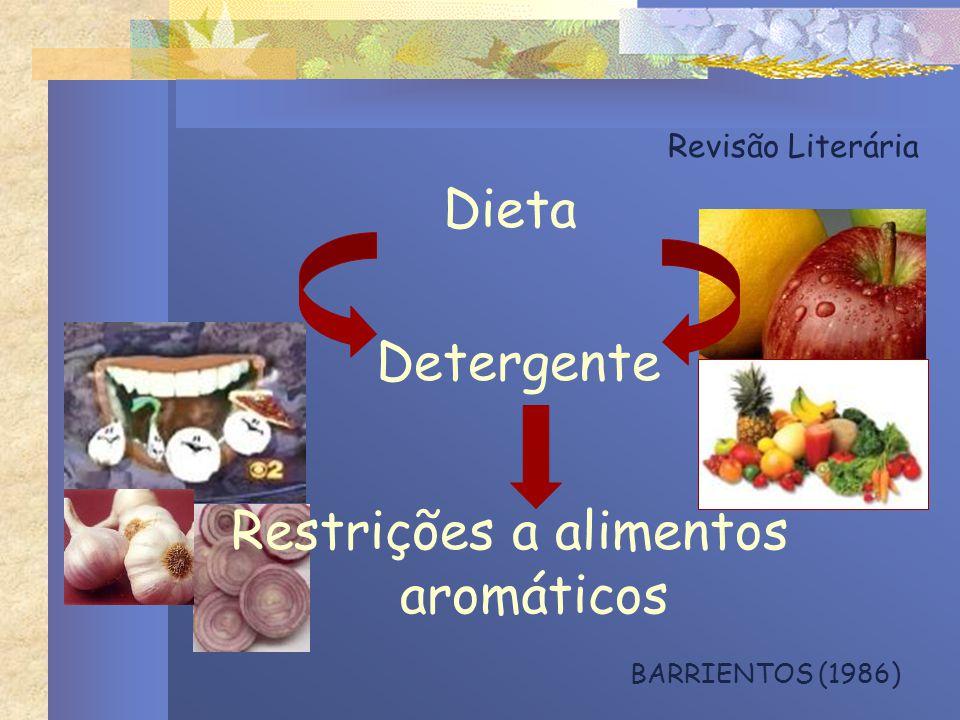 Revisão Literária Dieta Detergente Restrições a alimentos aromáticos BARRIENTOS (1986)
