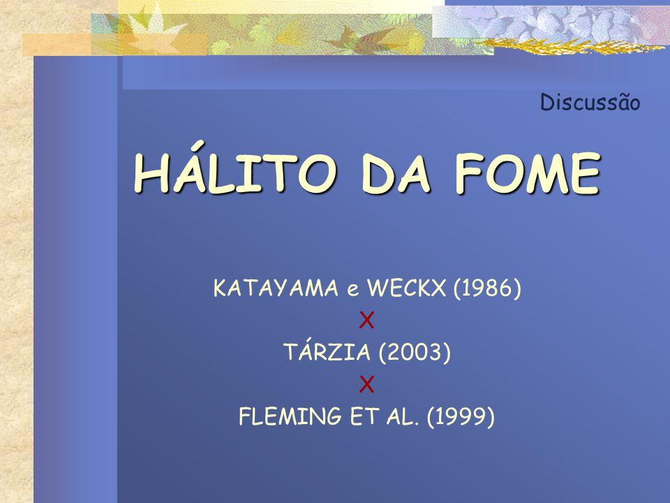 Discussão HÁLITO DA FOME KATAYAMA e WECKX (1986) X TÁRZIA (2003) X FLEMING ET AL. (1999)