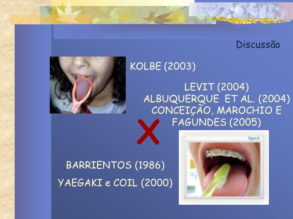 Discussão X BARRIENTOS (1986) YAEGAKI e COIL (2000) KOLBE (2003) LEVIT (2004) ALBUQUERQUE ET AL. (2004) CONCEIÇÃO, MAROCHIO E FAGUNDES (2005)