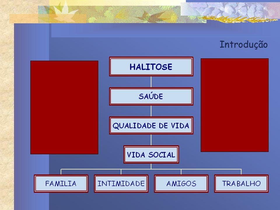Revisão Literária A halitose é um sintoma e não uma patologia, indicando que algo no organismo está em desequilíbrio e deve ser identificado e tratado, e como tal sua etiologia pode ser ampla.