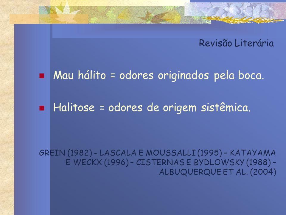 Revisão Literária Mau hálito = odores originados pela boca. Halitose = odores de origem sistêmica. GREIN (1982) - LASCALA E MOUSSALLI (1995) – KATAYAM