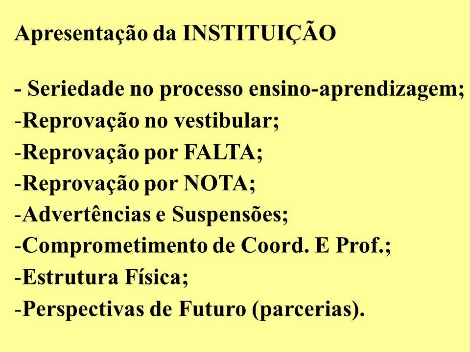 Apresentação da INSTITUIÇÃO - Seriedade no processo ensino-aprendizagem; -Reprovação no vestibular; -Reprovação por FALTA; -Reprovação por NOTA; -Adve