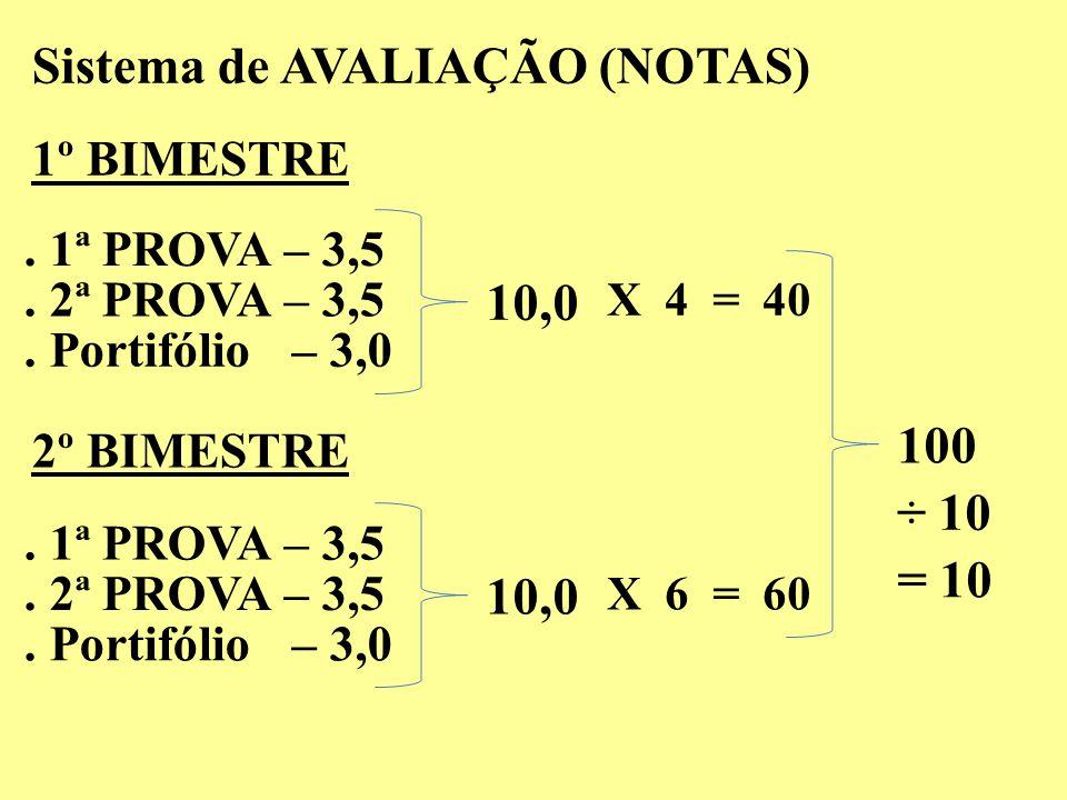 Sistema de AVALIAÇÃO (NOTAS) 1º BIMESTRE 2º BIMESTRE. 1ª PROVA – 3,5. 2ª PROVA – 3,5. Portifólio – 3,0. 1ª PROVA – 3,5. 2ª PROVA – 3,5. Portifólio – 3