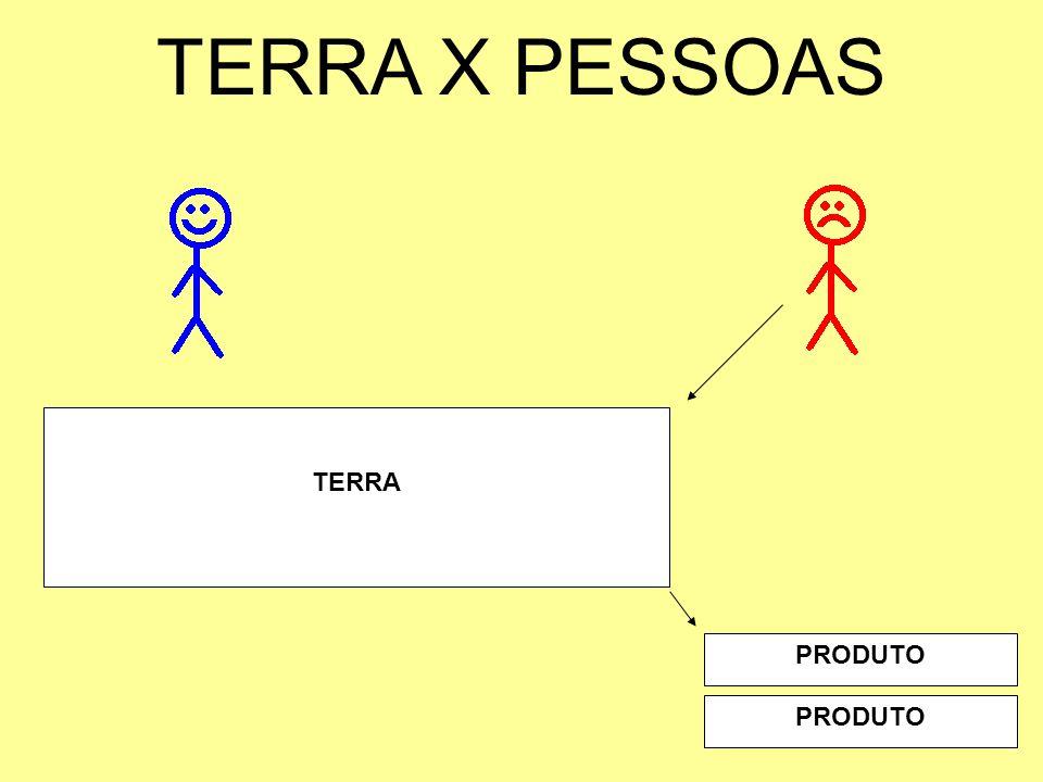 TERRA X PESSOAS TERRA PRODUTO