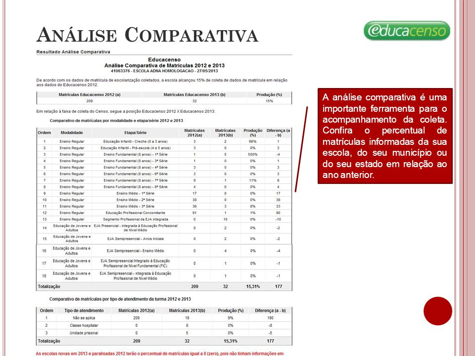 A análise comparativa é uma importante ferramenta para o acompanhamento da coleta. Confira o percentual de matrículas informadas da sua escola, do seu