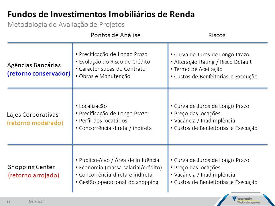 Fundos de Investimentos Imobiliários de Renda Metodologia de Avaliação de Projetos [PÚBLICO]11 Lajes Corporativas (retorno moderado) Shopping Center (