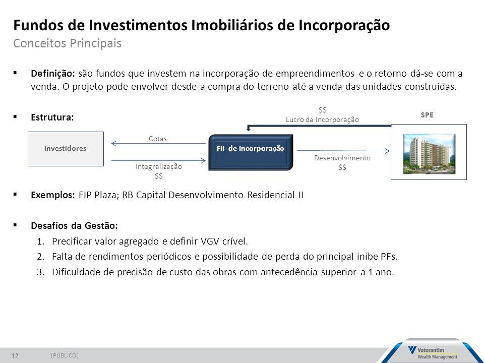 Fundos de Investimentos Imobiliários de Incorporação Conceitos Principais [PÚBLICO]12  Definição: são fundos que investem na incorporação de empreendimentos e o retorno dá-se com a venda.