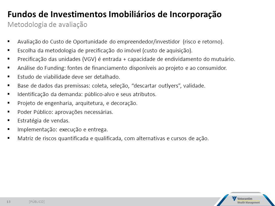 Fundos de Investimentos Imobiliários de Incorporação Metodologia de avaliação [PÚBLICO]13  Avaliação do Custo de Oportunidade do empreendedor/investidor (risco e retorno).