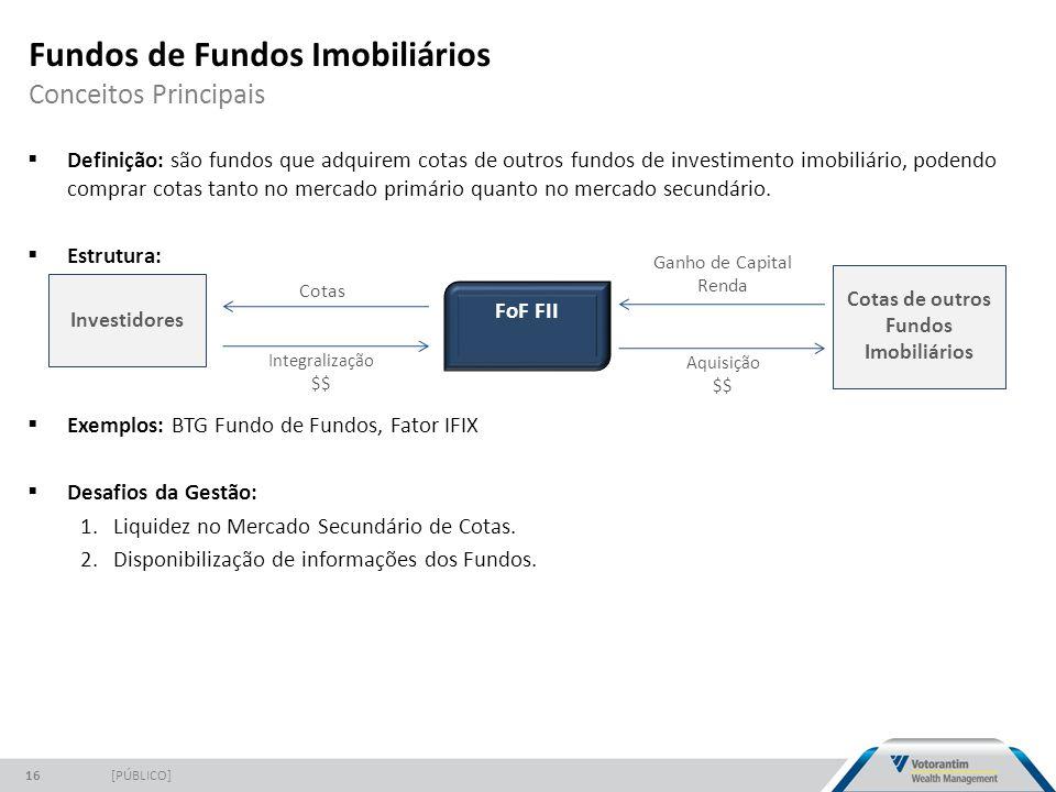 Fundos de Fundos Imobiliários Conceitos Principais [PÚBLICO]16  Definição: são fundos que adquirem cotas de outros fundos de investimento imobiliário, podendo comprar cotas tanto no mercado primário quanto no mercado secundário.