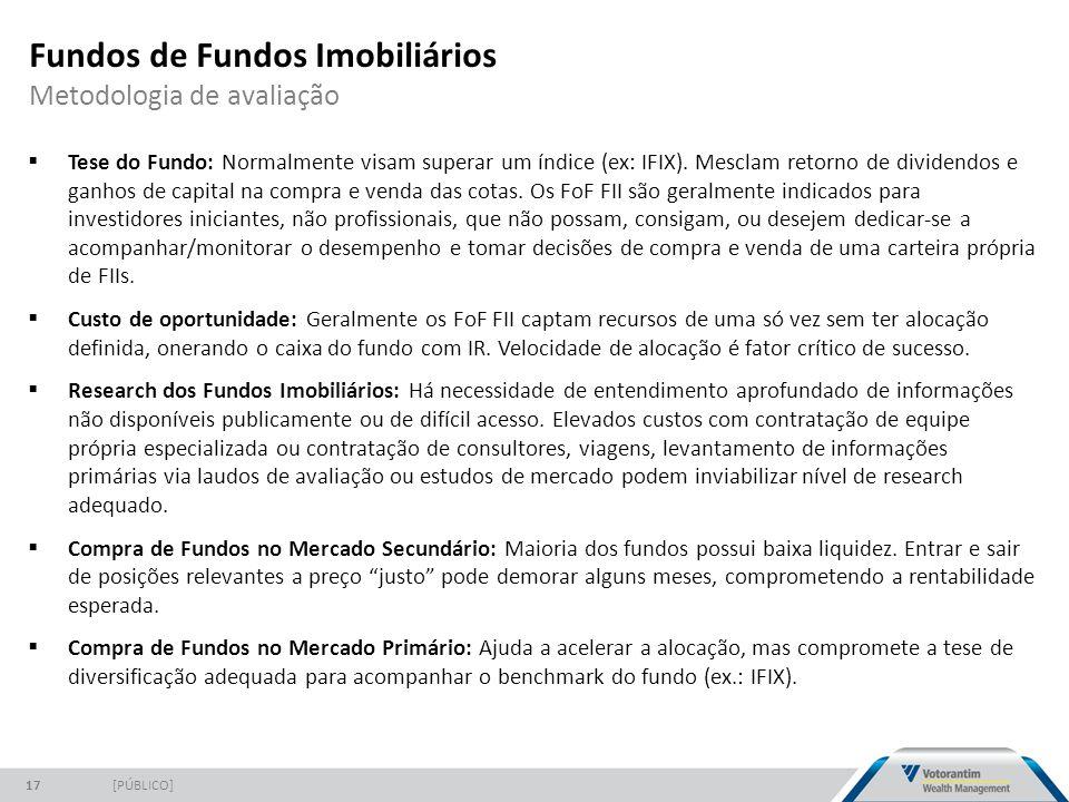 Fundos de Fundos Imobiliários Metodologia de avaliação [PÚBLICO]17  Tese do Fundo: Normalmente visam superar um índice (ex: IFIX). Mesclam retorno de