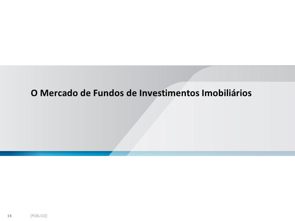 O Mercado de Fundos de Investimentos Imobiliários [PÚBLICO]18