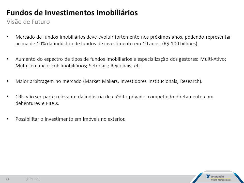 Fundos de Investimentos Imobiliários Visão de Futuro [PÚBLICO]24  Mercado de fundos imobiliários deve evoluir fortemente nos próximos anos, podendo representar acima de 10% da indústria de fundos de investimento em 10 anos (R$ 100 bilhões).