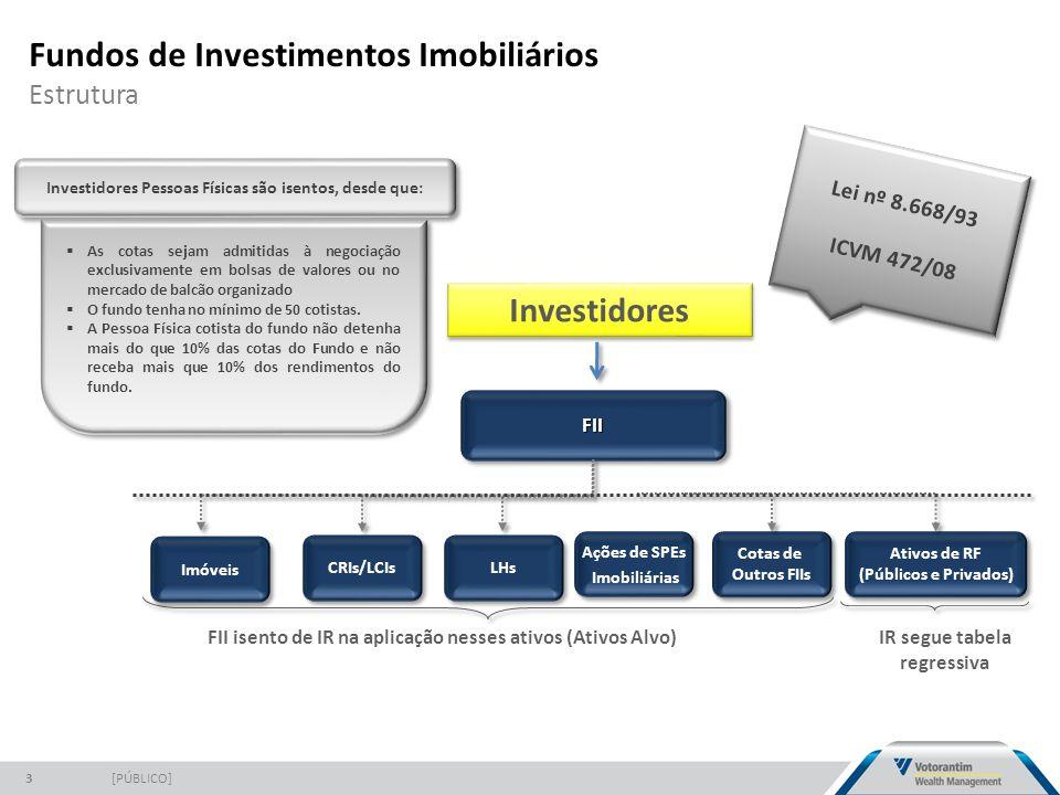 Fundos de Investimentos Imobiliários Estrutura [PÚBLICO]3 Investidores Pessoas Físicas são isentos, desde que:  As cotas sejam admitidas à negociação exclusivamente em bolsas de valores ou no mercado de balcão organizado  O fundo tenha no mínimo de 50 cotistas.