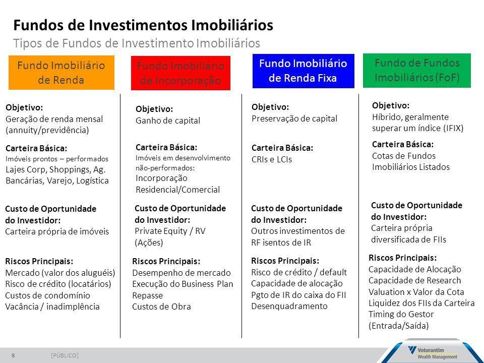 Fundos de Investimentos Imobiliários Tipos de Fundos de Investimento Imobiliários [PÚBLICO]8 Objetivo: Preservação de capital Carteira Básica: CRIs e LCIs Custo de Oportunidade do Investidor: Outros investimentos de RF isentos de IR Riscos Principais: Risco de crédito / default Capacidade de alocação Pgto de IR do caixa do FII Desenquadramento Fundo Imobiliário de Renda Fixa Objetivo: Geração de renda mensal (annuity/previdência) Carteira Básica: Imóveis prontos – performados Lajes Corp, Shoppings, Ag.