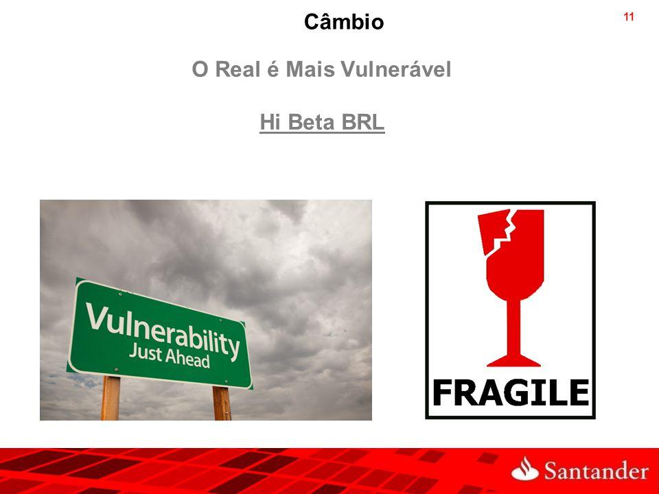 11 O Real é Mais Vulnerável Hi Beta BRL Câmbio