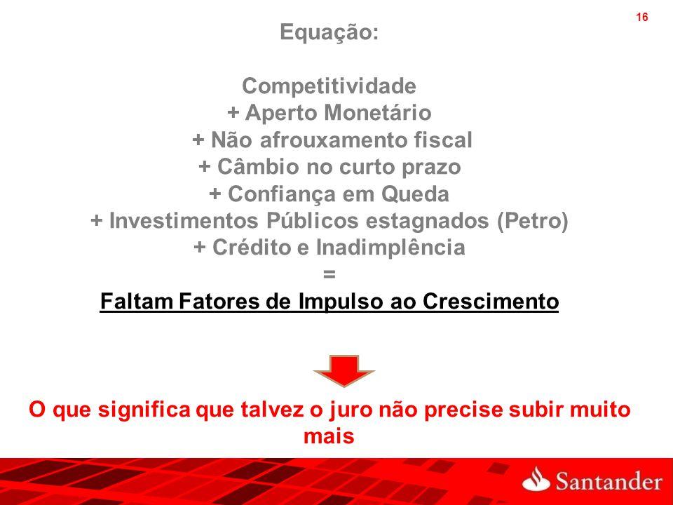 16 Equação: Competitividade + Aperto Monetário + Não afrouxamento fiscal + Câmbio no curto prazo + Confiança em Queda + Investimentos Públicos estagna