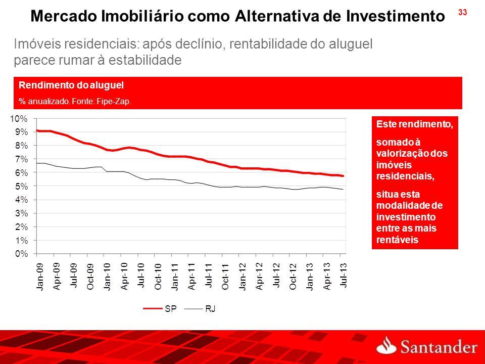 33 Imóveis residenciais: após declínio, rentabilidade do aluguel parece rumar à estabilidade Rendimento do aluguel % anualizado. Fonte: Fipe-Zap. Este