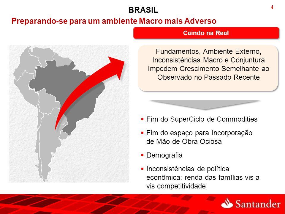 4 BRASIL Preparando-se para um ambiente Macro mais Adverso  Fim do SuperCiclo de Commodities  Fim do espaço para Incorporação de Mão de Obra Ociosa