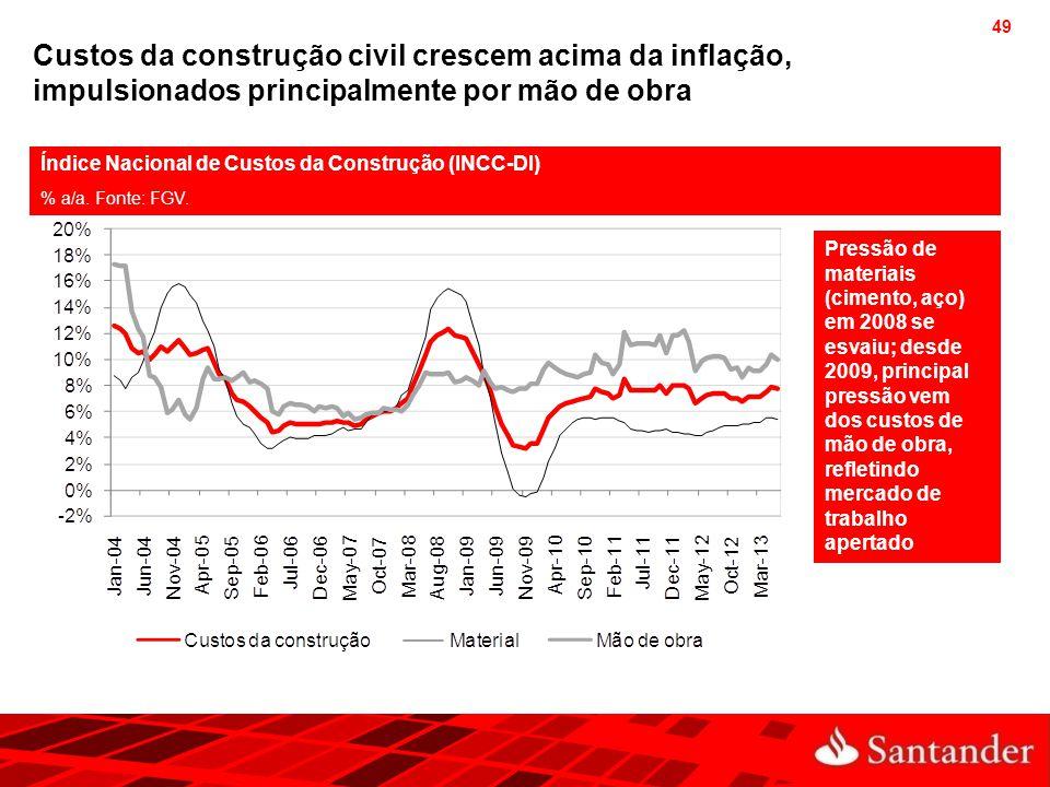 49 Custos da construção civil crescem acima da inflação, impulsionados principalmente por mão de obra Índice Nacional de Custos da Construção (INCC-DI