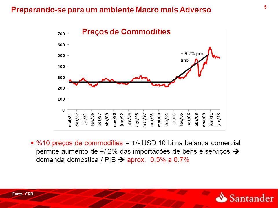 5 Preparando-se para um ambiente Macro mais Adverso  %10 preços de commodities = +/- USD 10 bi na balança comercial permite aumento de +/ 2% das impo