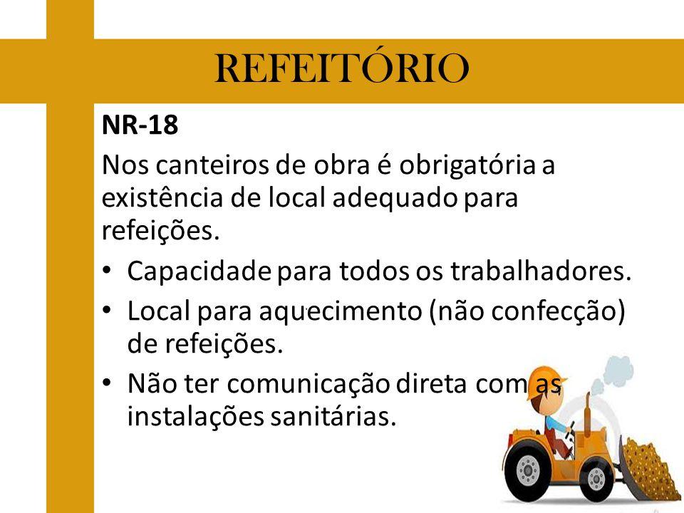 REFEITÓRIO NR-18 Nos canteiros de obra é obrigatória a existência de local adequado para refeições. Capacidade para todos os trabalhadores. Local para