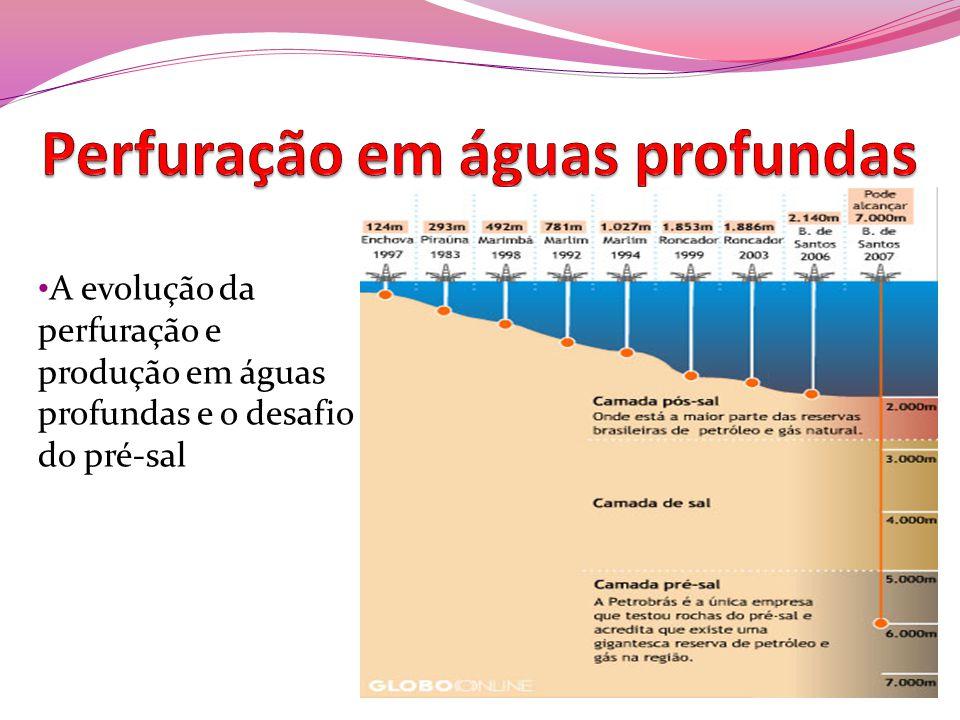 A evolução da perfuração e produção em águas profundas e o desafio do pré-sal