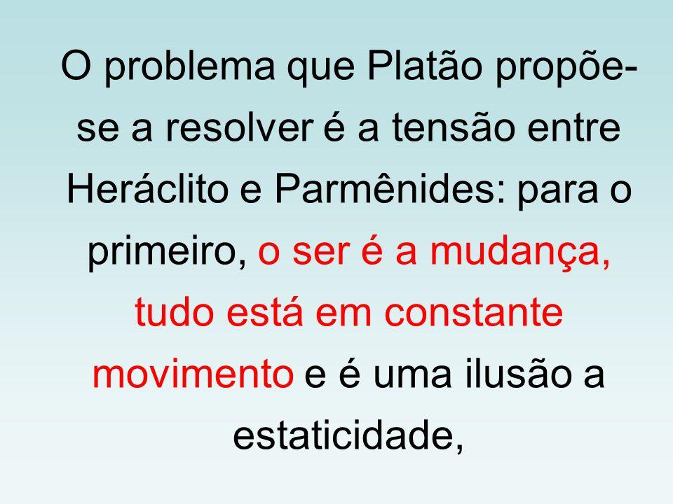 O problema que Platão propõe- se a resolver é a tensão entre Heráclito e Parmênides: para o primeiro, o ser é a mudança, tudo está em constante movimento e é uma ilusão a estaticidade,
