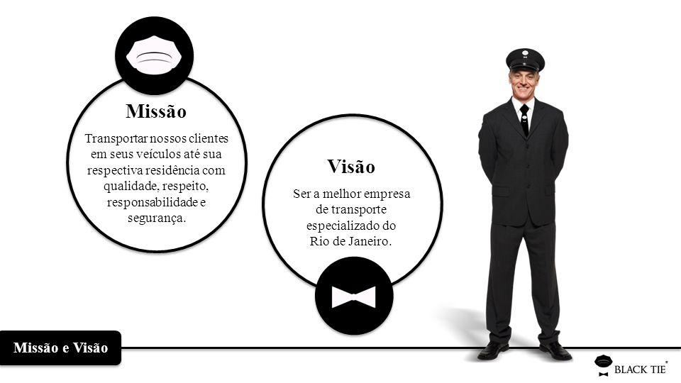 ® Nossa logística é pensada para a segurança e o bem-estar dos nossos clientes e parceiros.