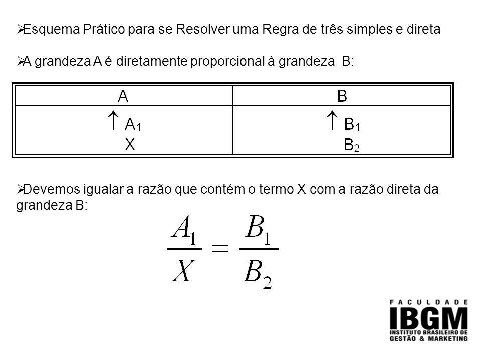  Esquema Prático para se Resolver uma Regra de três simples e direta  A grandeza A é diretamente proporcional à grandeza B:  Devemos igualar a razã