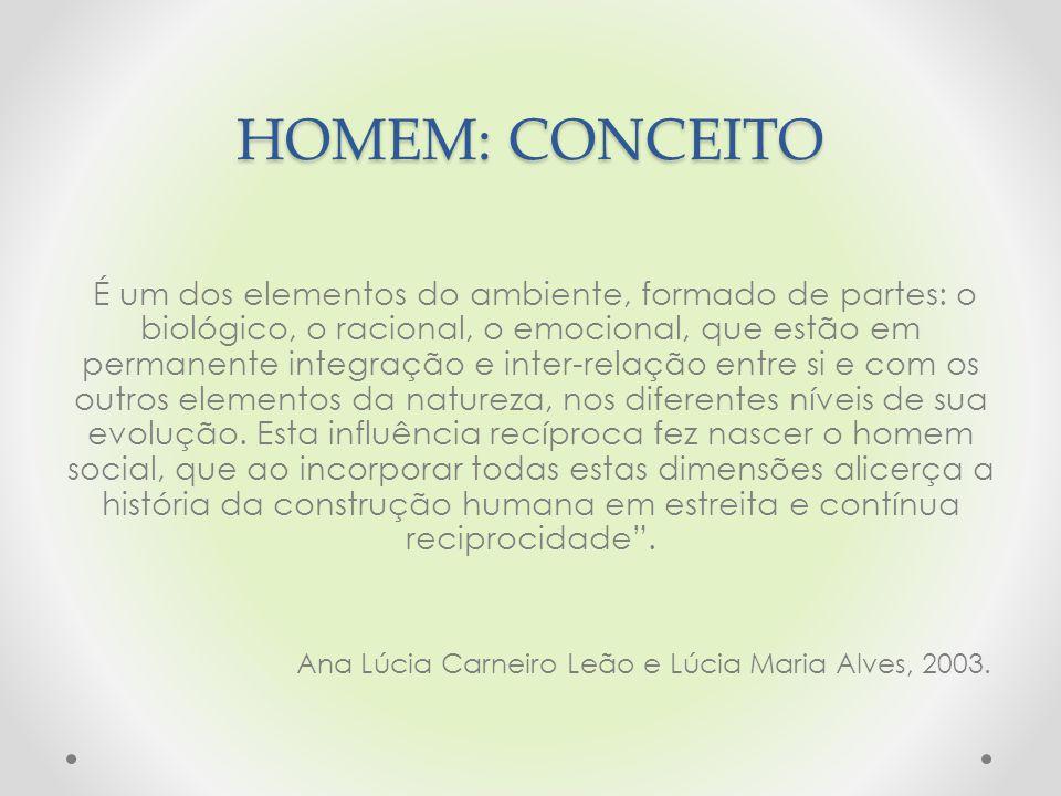 HOMEM: CONCEITO É um dos elementos do ambiente, formado de partes: o biológico, o racional, o emocional, que estão em permanente integração e inter-re