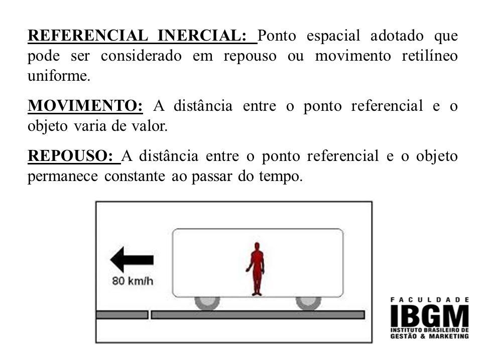 REFERENCIAL INERCIAL: Ponto espacial adotado que pode ser considerado em repouso ou movimento retilíneo uniforme.