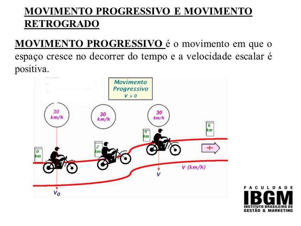 MOVIMENTO PROGRESSIVO E MOVIMENTO RETROGRADO MOVIMENTO PROGRESSIVO é o movimento em que o espaço cresce no decorrer do tempo e a velocidade escalar é positiva.