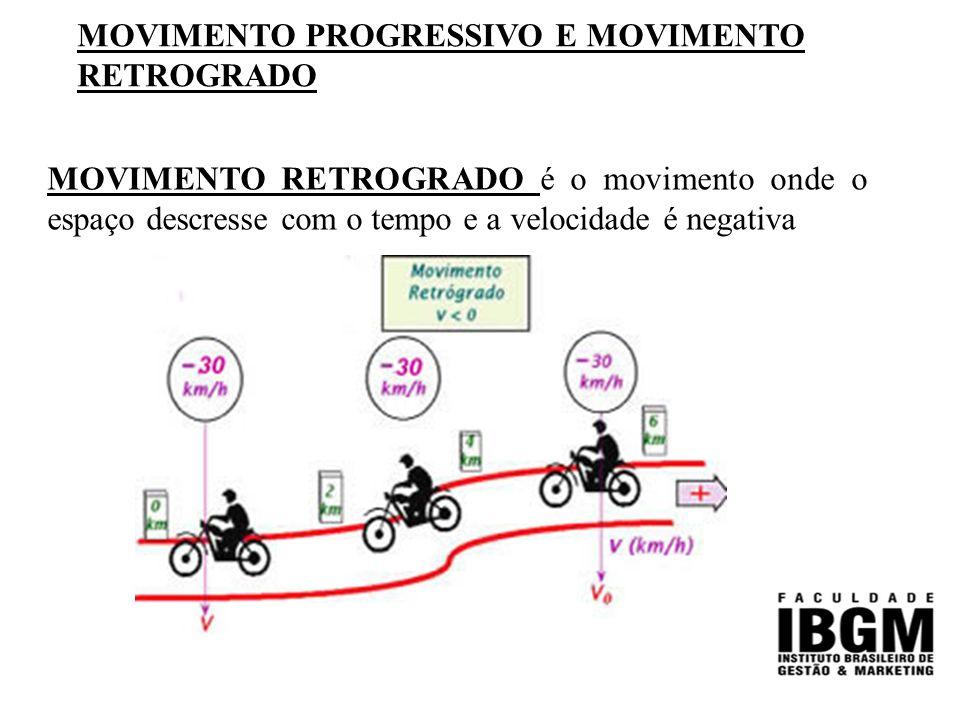 MOVIMENTO PROGRESSIVO E MOVIMENTO RETROGRADO MOVIMENTO RETROGRADO é o movimento onde o espaço descresse com o tempo e a velocidade é negativa