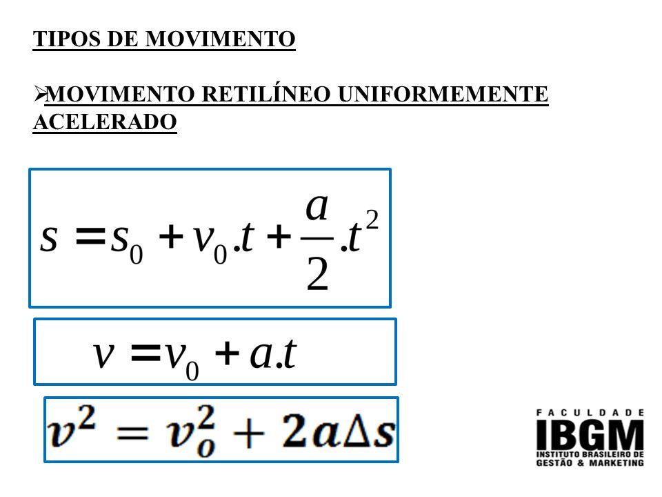 TIPOS DE MOVIMENTO  MOVIMENTO RETILÍNEO UNIFORMEMENTE ACELERADO