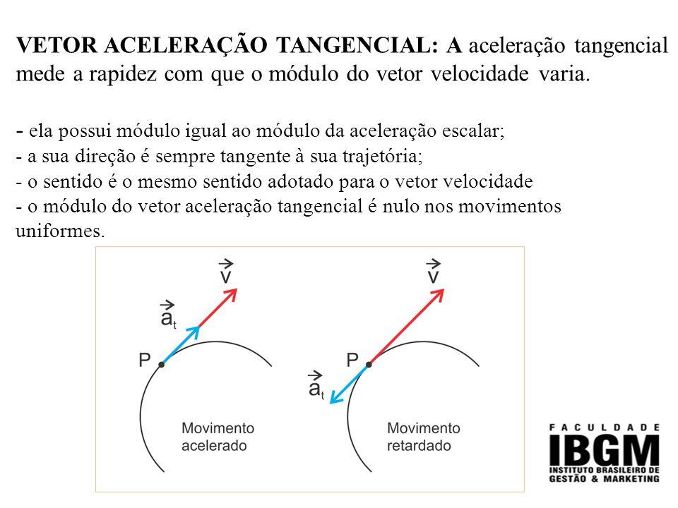 VETOR ACELERAÇÃO TANGENCIAL: A aceleração tangencial mede a rapidez com que o módulo do vetor velocidade varia.
