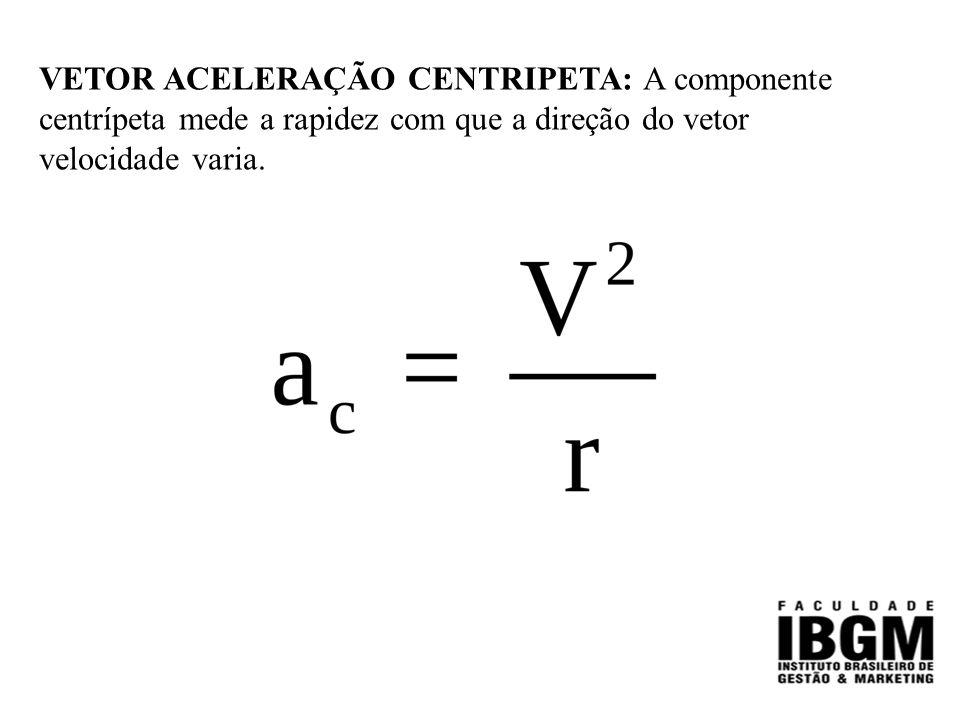 VETOR ACELERAÇÃO CENTRIPETA: A componente centrípeta mede a rapidez com que a direção do vetor velocidade varia.