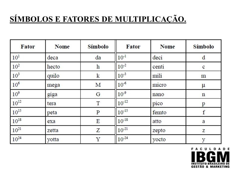 SÍMBOLOS E FATORES DE MULTIPLICAÇÃO.