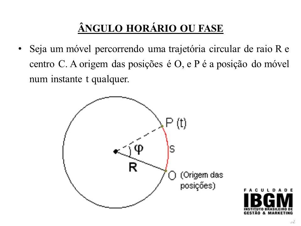 52 ÂNGULO HORÁRIO OU FASE Seja um móvel percorrendo uma trajetória circular de raio R e centro C.