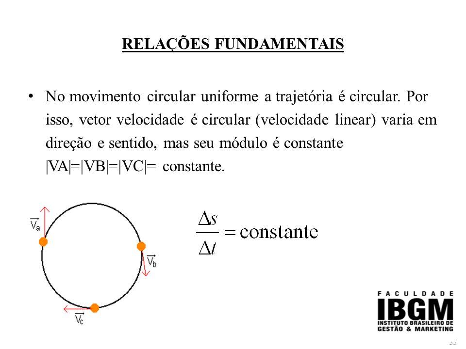 55 RELAÇÕES FUNDAMENTAIS No movimento circular uniforme a trajetória é circular.