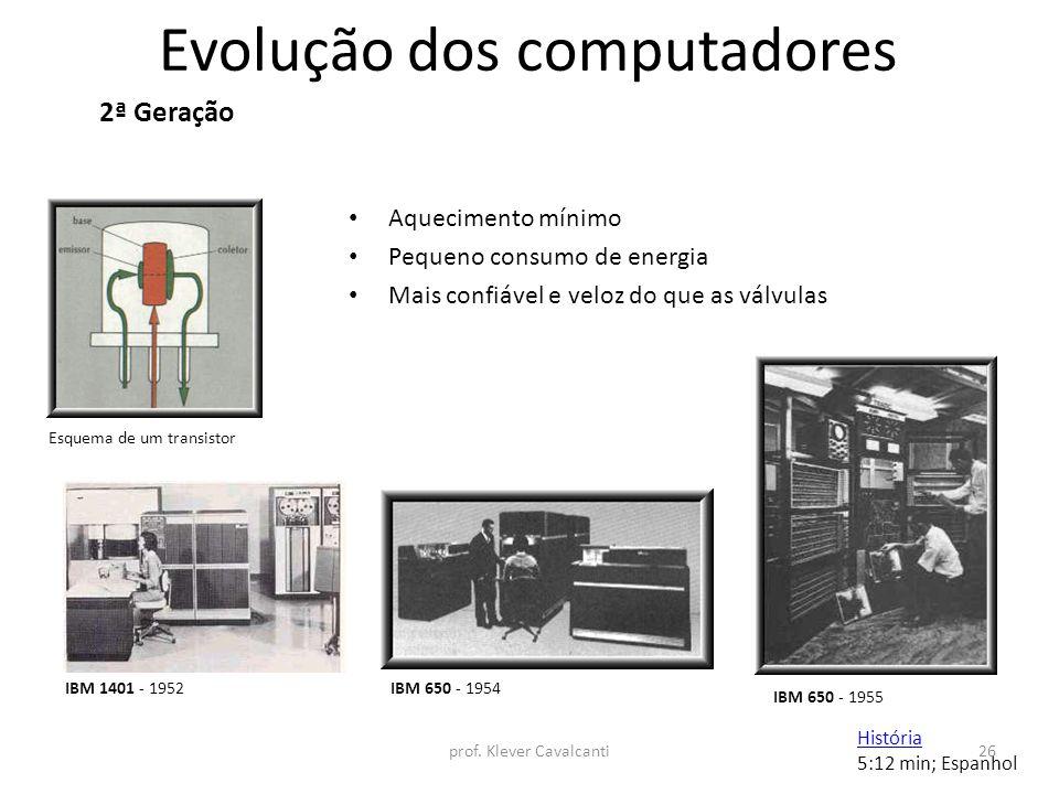 Evolução dos computadores Aquecimento mínimo Pequeno consumo de energia Mais confiável e veloz do que as válvulas 2ª Geração Esquema de um transistor
