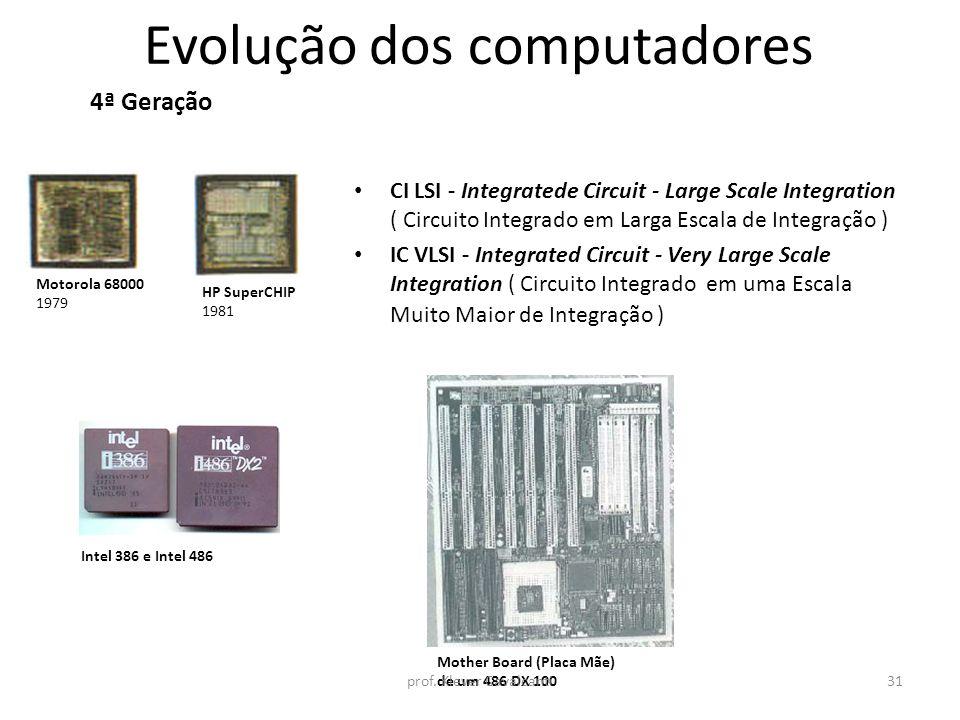 Evolução dos computadores CI LSI - Integratede Circuit - Large Scale Integration ( Circuito Integrado em Larga Escala de Integração ) IC VLSI - Integr