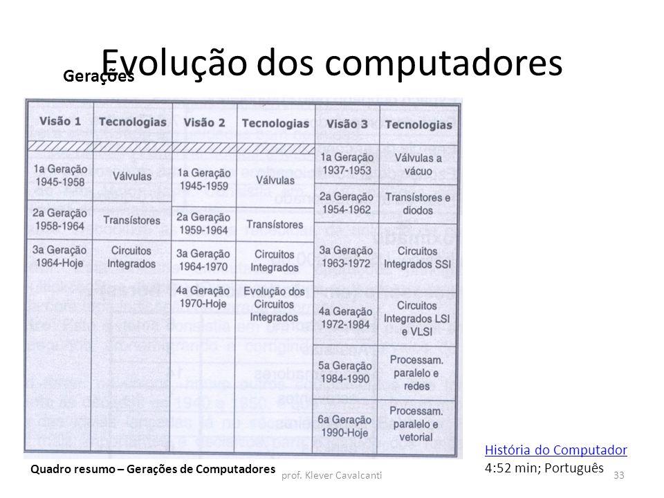 Evolução dos computadores Gerações Quadro resumo – Gerações de Computadores História do Computador 4:52 min; Português prof. Klever Cavalcanti33