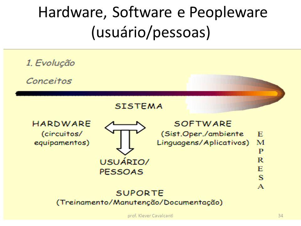 Hardware, Software e Peopleware (usuário/pessoas) prof. Klever Cavalcanti34