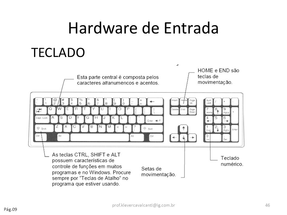 Hardware de Entrada TECLADO Pág.09 prof.klevercavalcanti@ig.com.br46