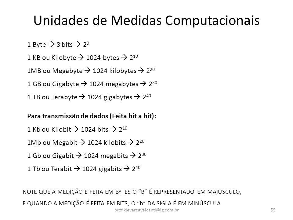 Unidades de Medidas Computacionais 1 Byte  8 bits  2 0 1 KB ou Kilobyte  1024 bytes  2 10 1MB ou Megabyte  1024 kilobytes  2 20 1 GB ou Gigabyte