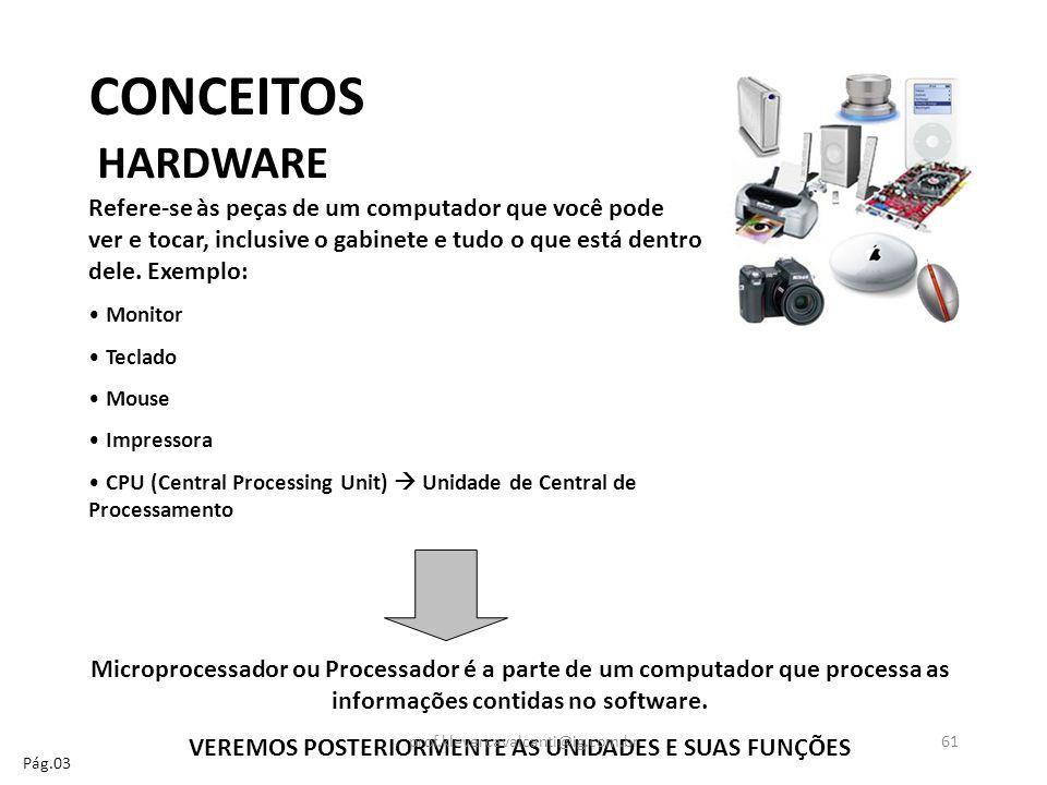 CONCEITOS HARDWARE Refere-se às peças de um computador que você pode ver e tocar, inclusive o gabinete e tudo o que está dentro dele. Exemplo: Monitor